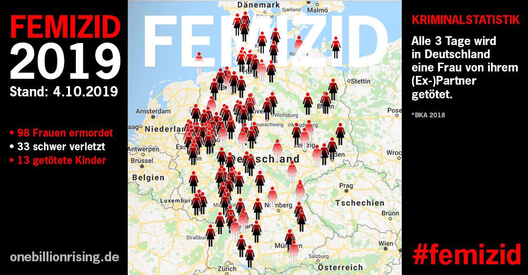 Femizid Deutschland