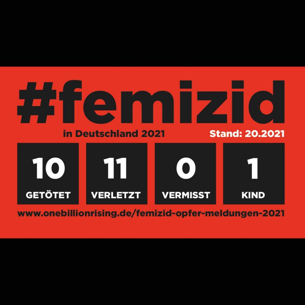 Femizid in Deutschland - Stand 20.1.2021