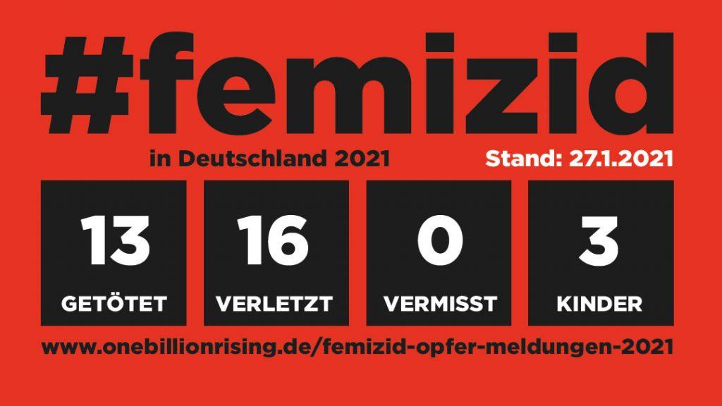 Femizid in Deutschland - Stand 27.1.2021